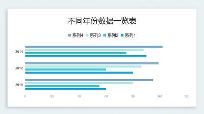 蓝色系不同年份数据一览条形图PPT图表下载