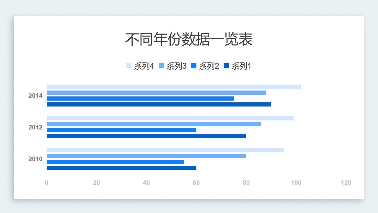 蓝色不同年份数据一览条形图PPT图表下载