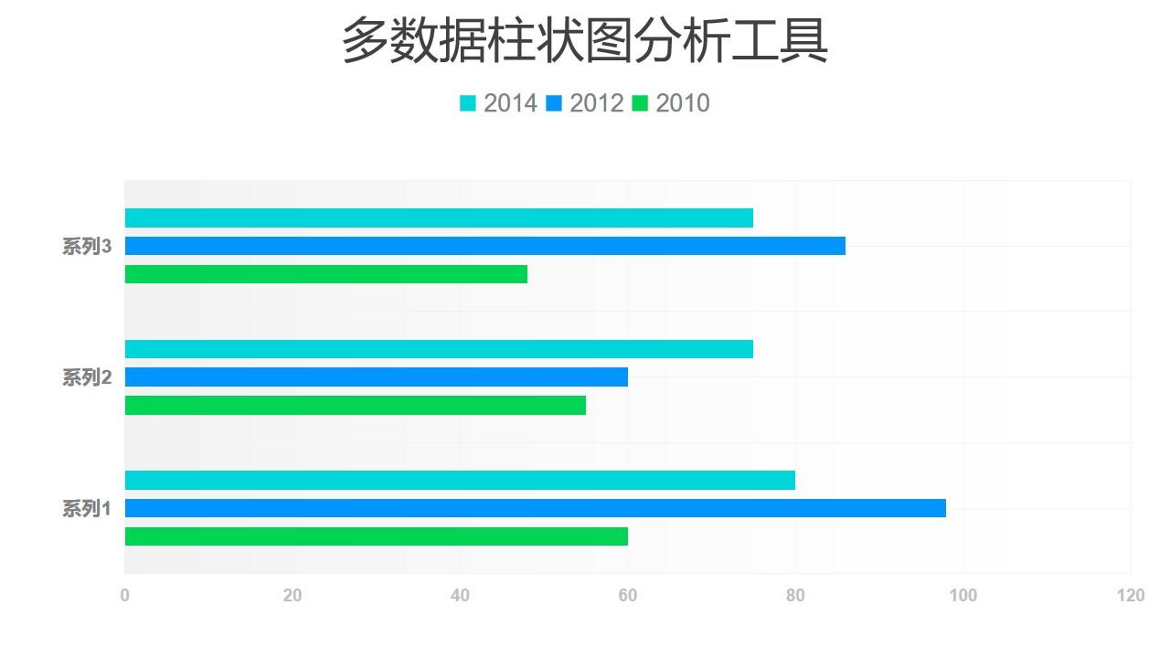 绿色多数据条形图分析工具PPT图表下载