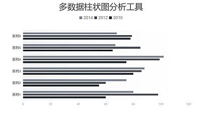 黑白简约多数据条形图分析工具PPT图表下载