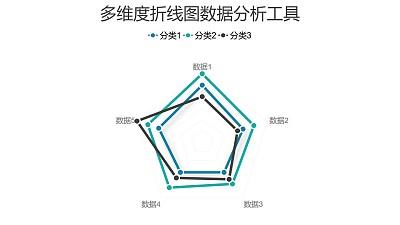 四组数据比例分析雷达图PPT图表下载