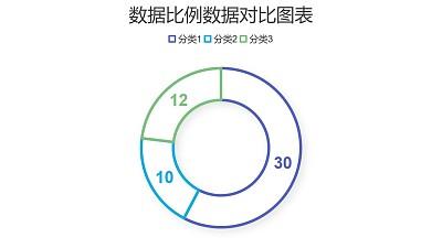 三组数据占比分析镂空圆环图PPT图表下载