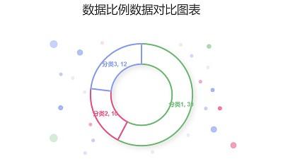 圆点气泡三组数据占比分析圆环图PPT图表下载