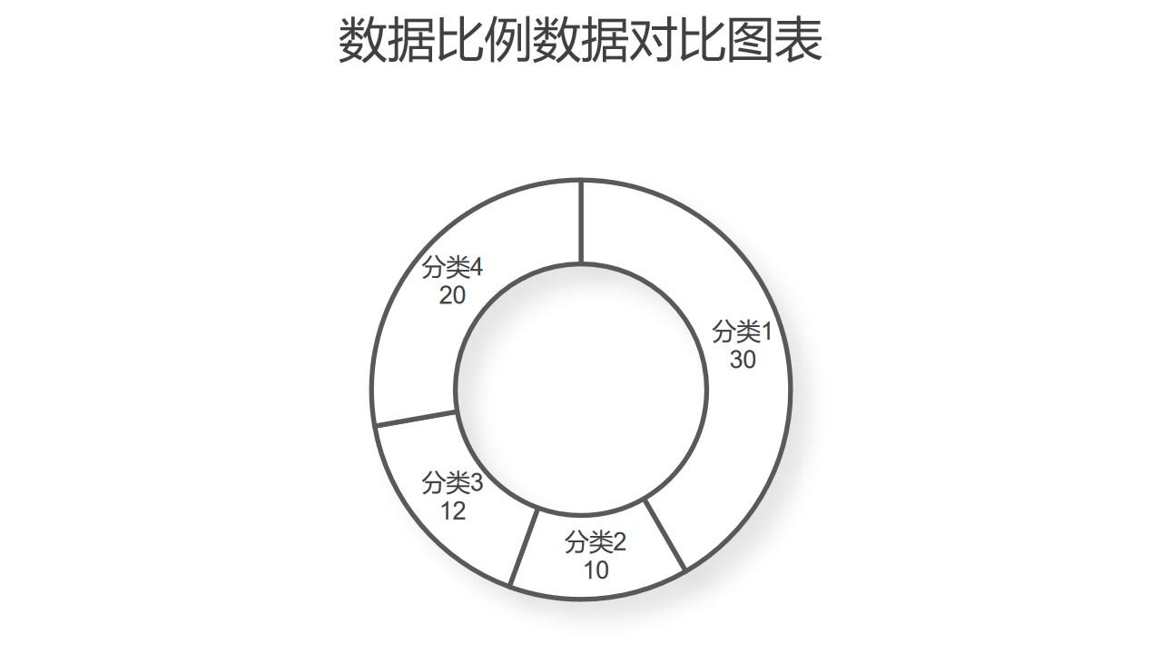 黑白简约镂空圆环图PPT图表下载