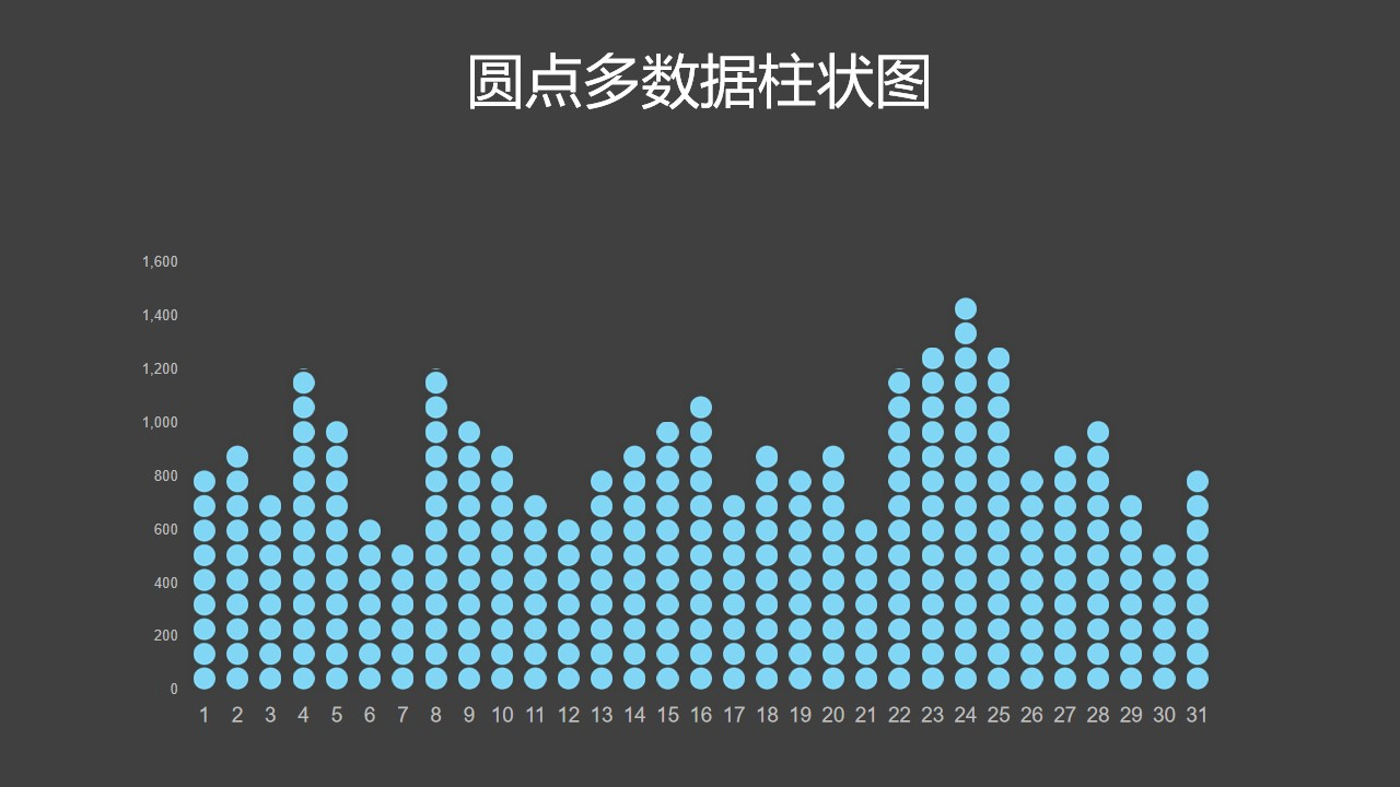 蓝色点阵面积图PPT图表下载