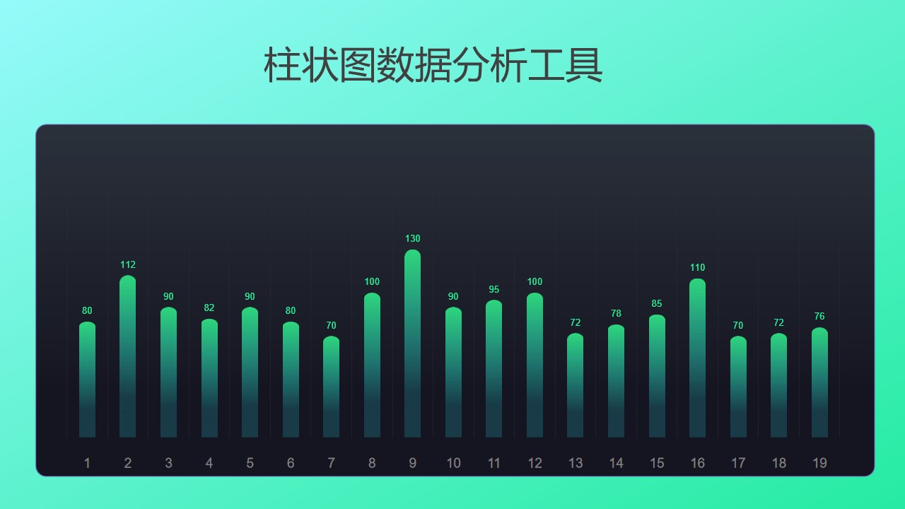 绿色渐变多数据分析柱状图PPT图表下载