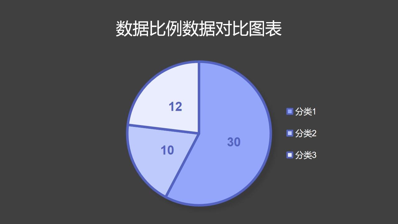 三部分占比分析紫色饼状图PPT图表下载