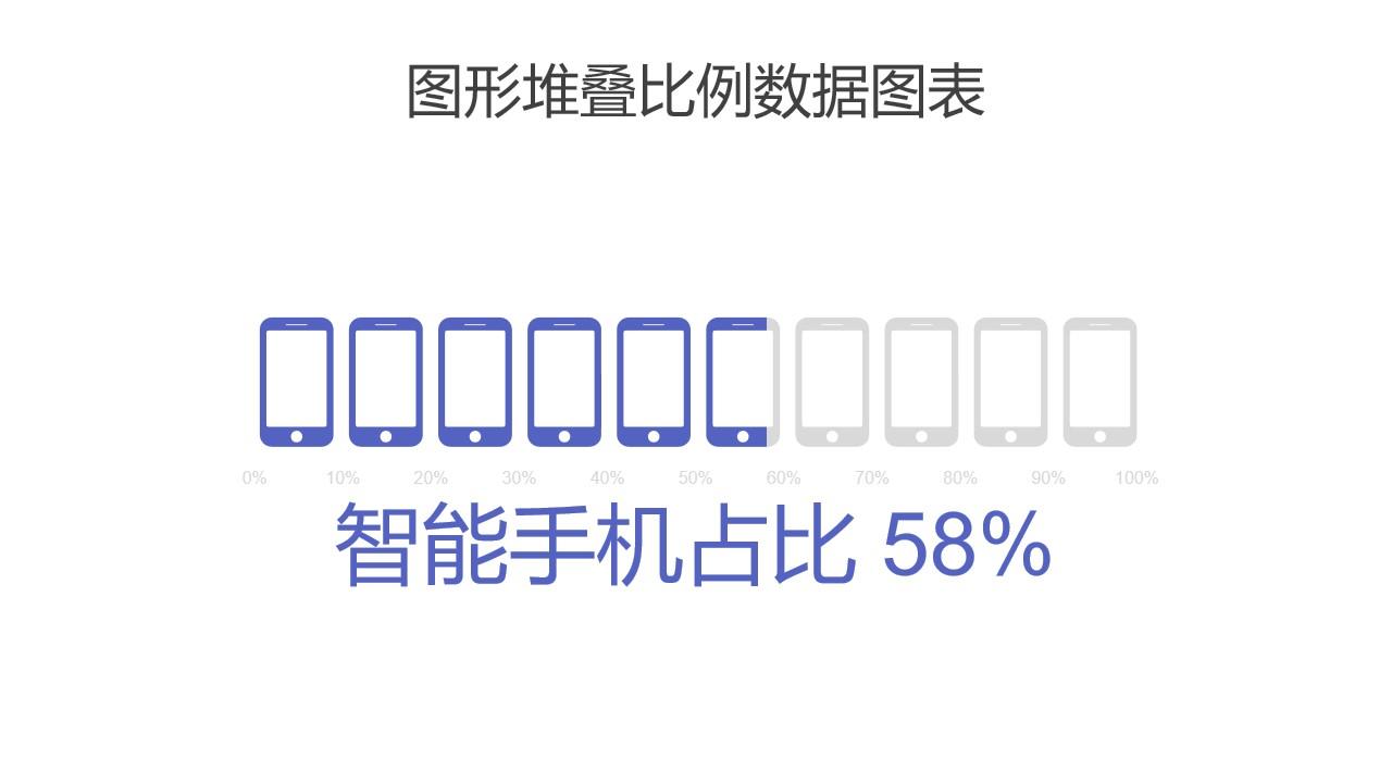 智能手机图形堆叠比例数据展示PPT图表下载