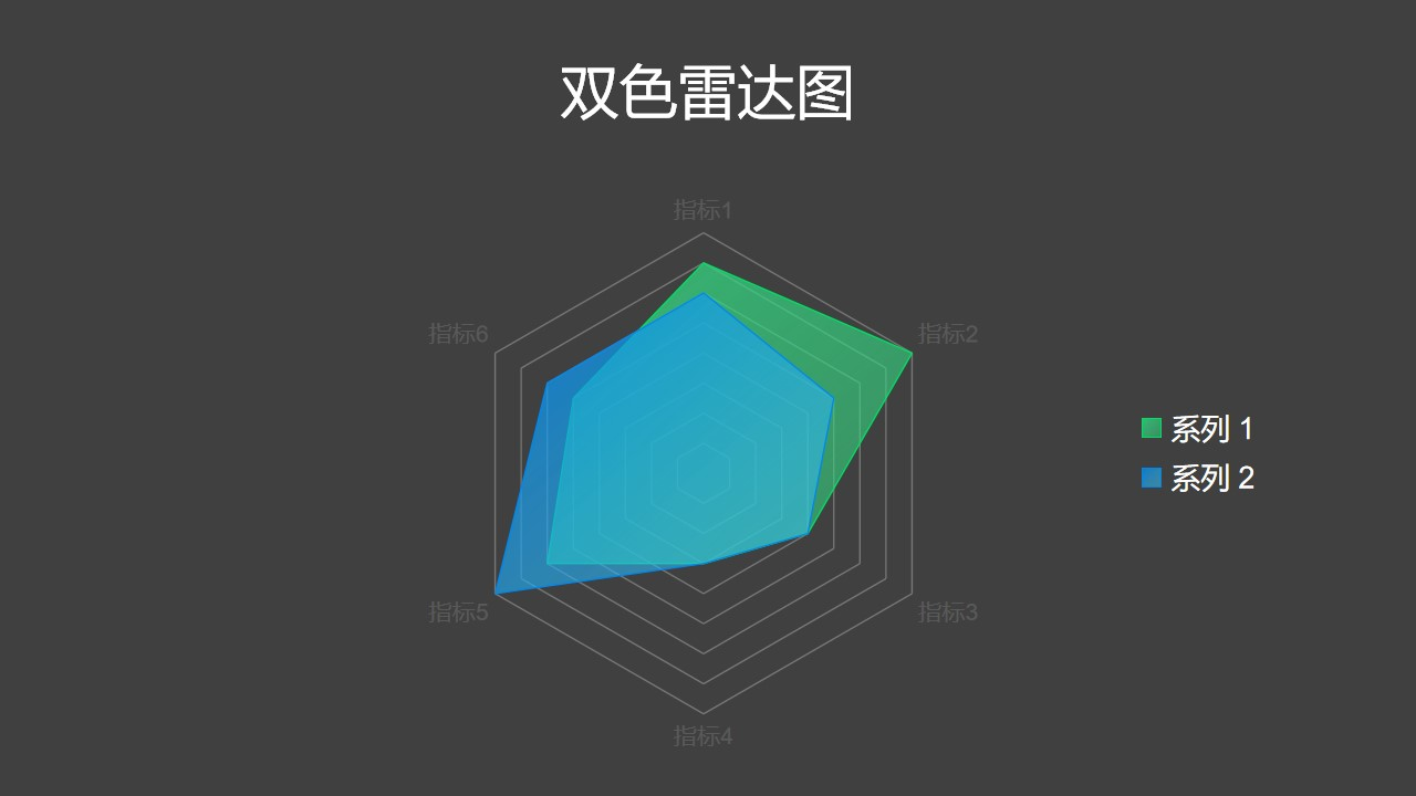 蓝绿双色雷达图PPT图表下载