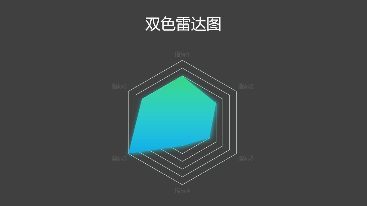 蓝绿渐变雷达图PPT图表下载