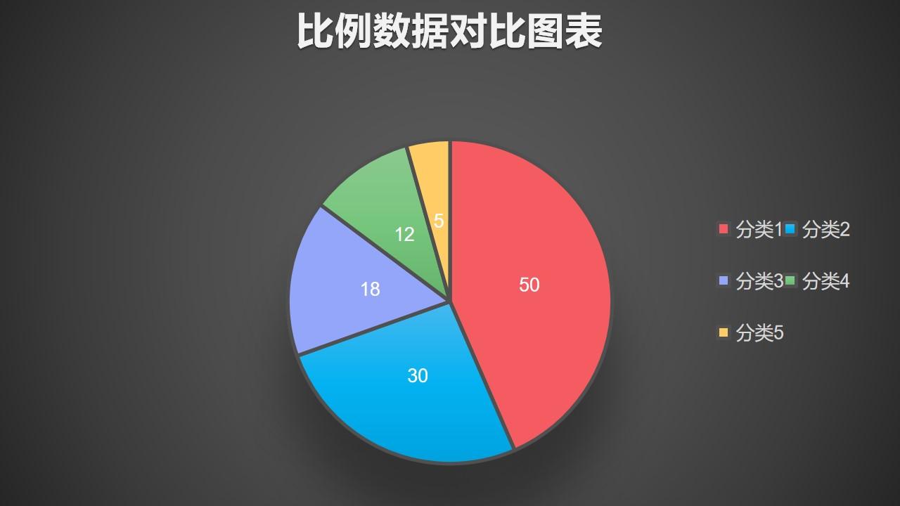 五部分比例数据占比饼图PPT图表下载