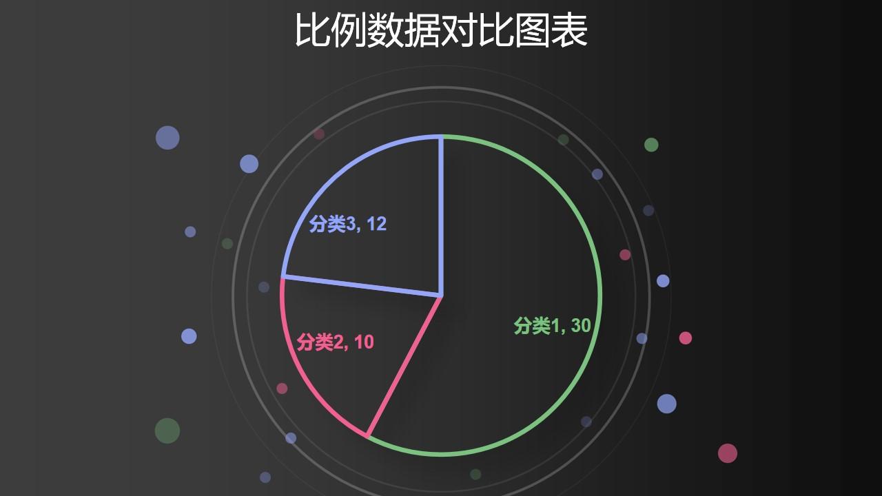 简约清新三部分数据占比饼图PPT图表下载