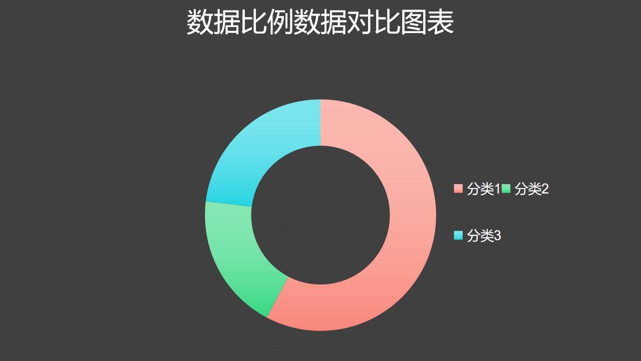 简约清新圆环图数据分析工具PPT图表下载