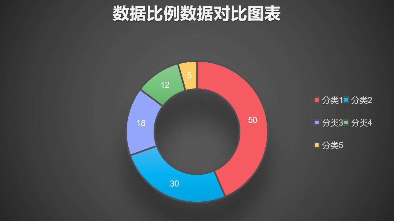 彩色圆环图数据分析工具PPT图表下载