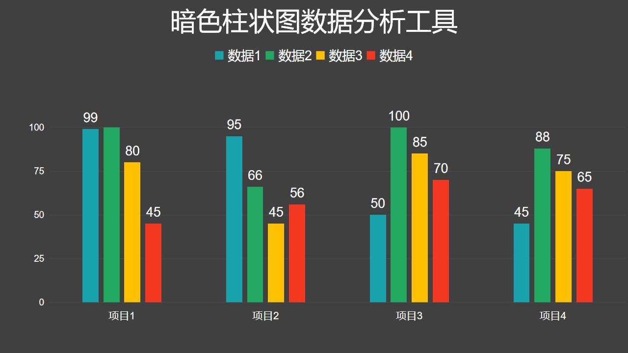 彩色柱状图四组数据对比分析PPT图表下载