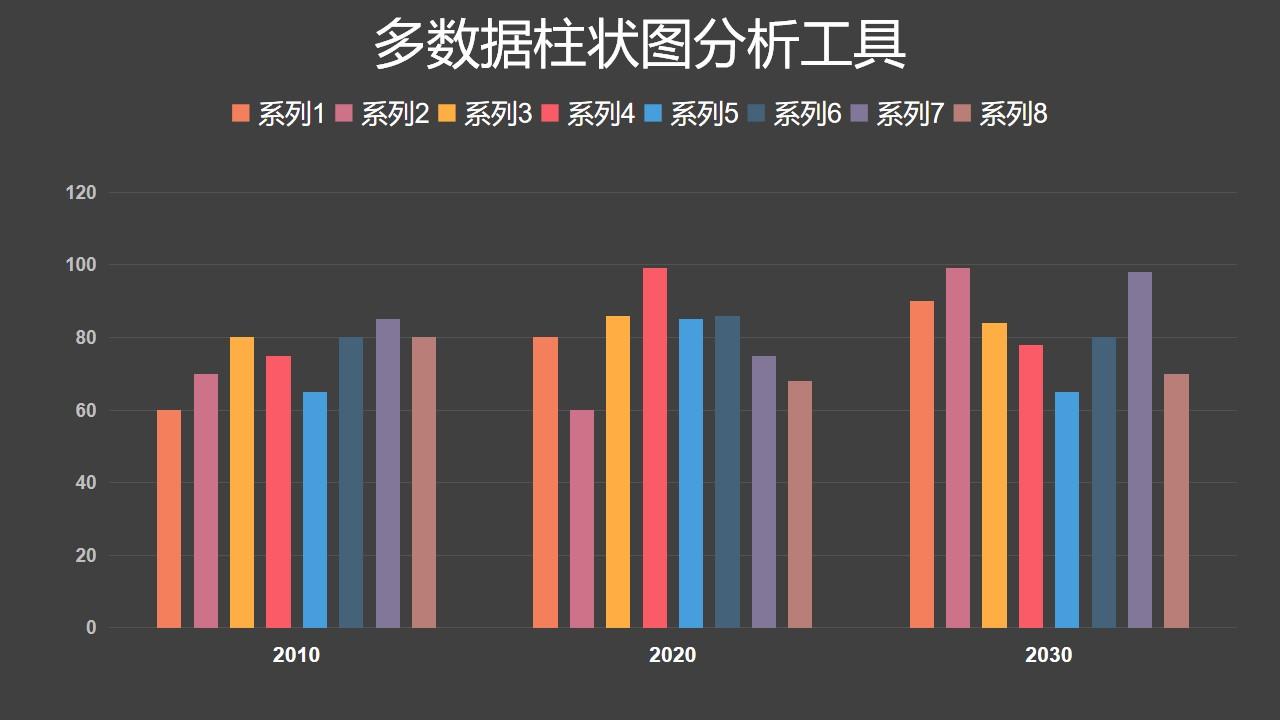 多组数据彩色柱状图分析工具PPT图表下载