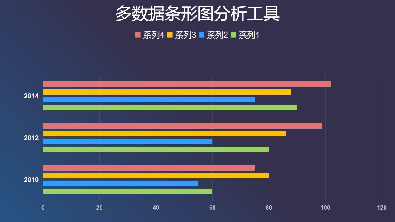 彩色多数据条形图数据分析工具PPT图表下载