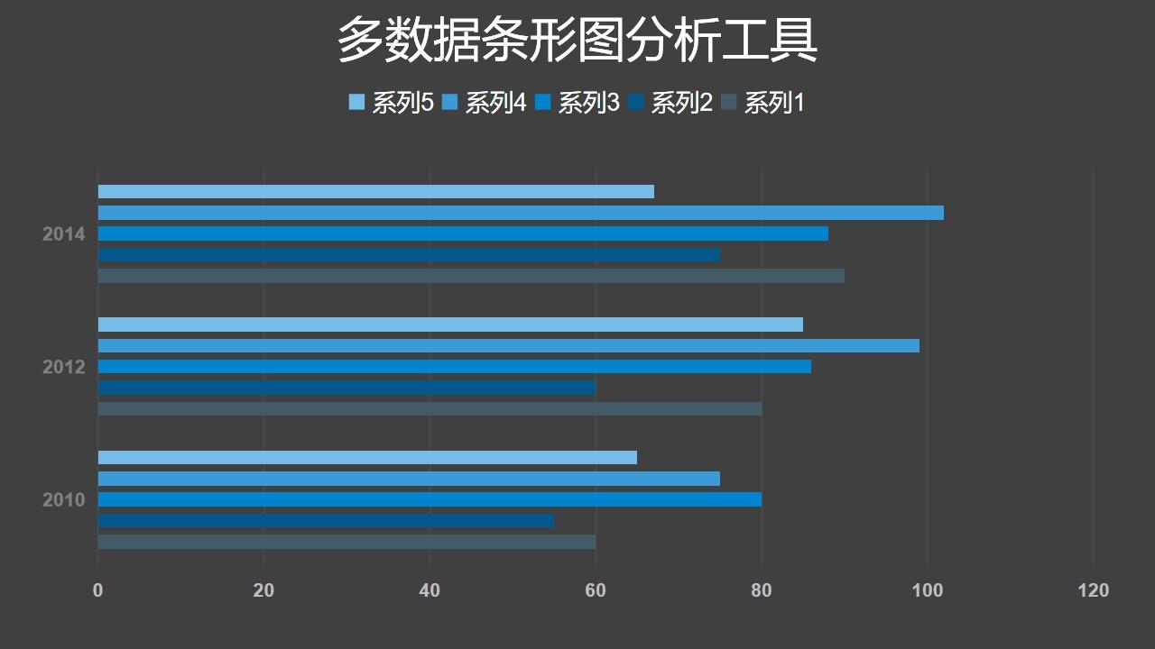 蓝色多数据条形图分析工具PPT图表下载