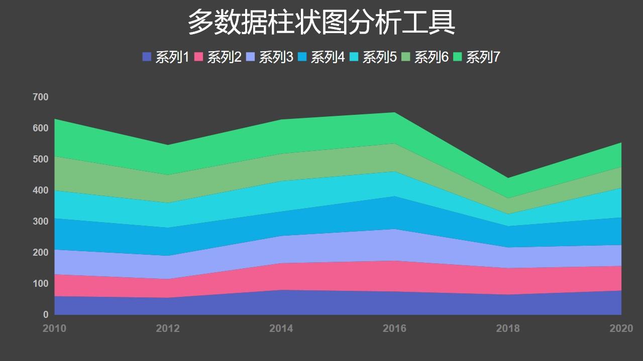 多组数据展示面积图数据分析工具PPT图表下载