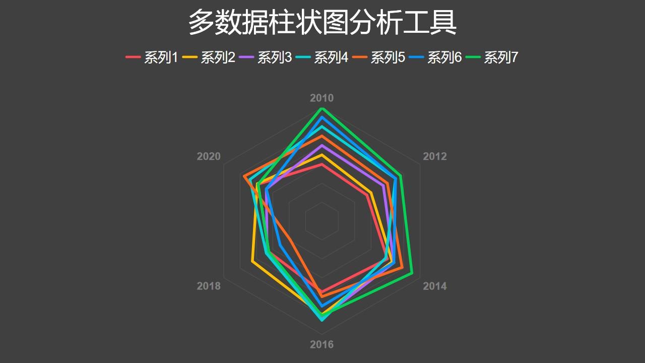 彩色多数据雷达图分析工具PPT图表下载