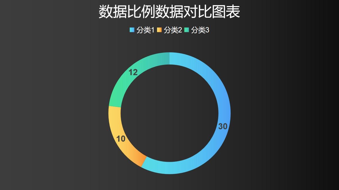 三组数据占比分析圆环图PPT图表下载