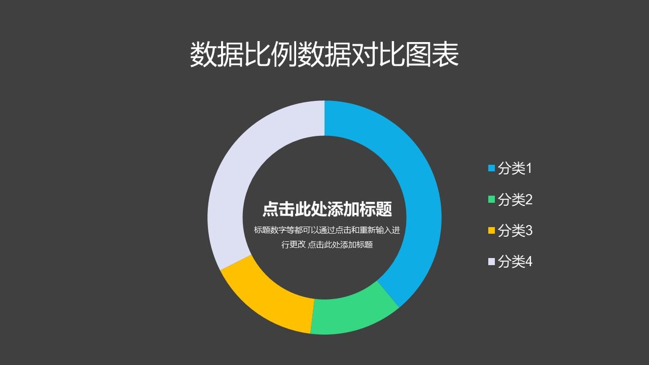 四部分比例数据分析圆环图PPT图表下载