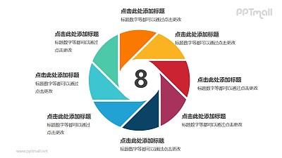 彩色拼图空心圆八部分循环关系逻辑图