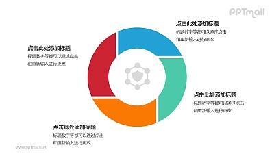 四部分彩色空心圆循环关系逻辑图