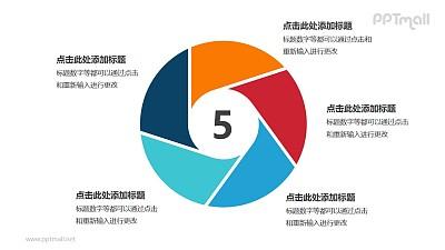 五部分彩色空心圆循环关系逻辑图