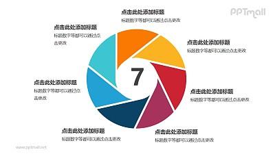 彩色空心圆七部分循环关系逻辑图表