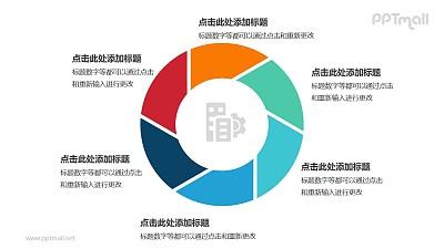 彩色空心圆六部分循环关系逻辑图表