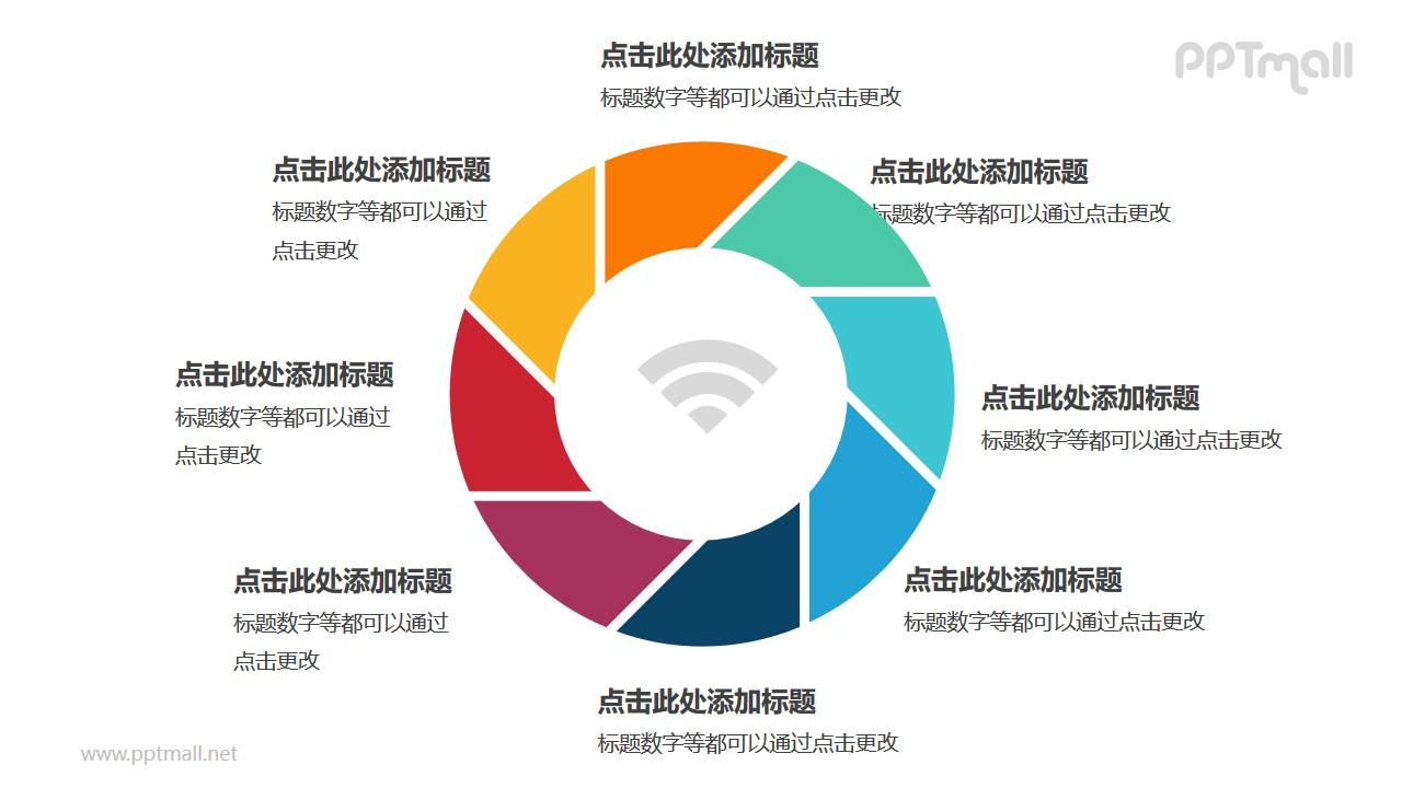 8部分饼图彩色空心圆循环关系逻辑图