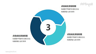 三部分蓝色箭头循环关系逻辑图表