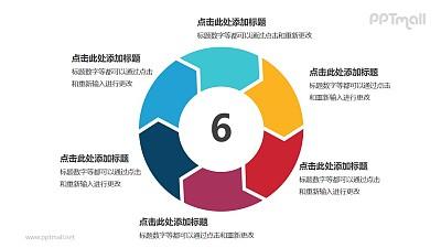 六部分彩色空心圆箭头循环关系逻辑图