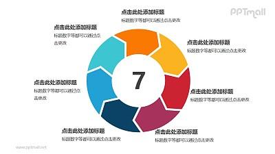 七部分彩色空心圆箭头循环关系逻辑图