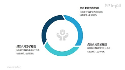 3部分饼图蓝绿色空心圆循环关系逻辑图