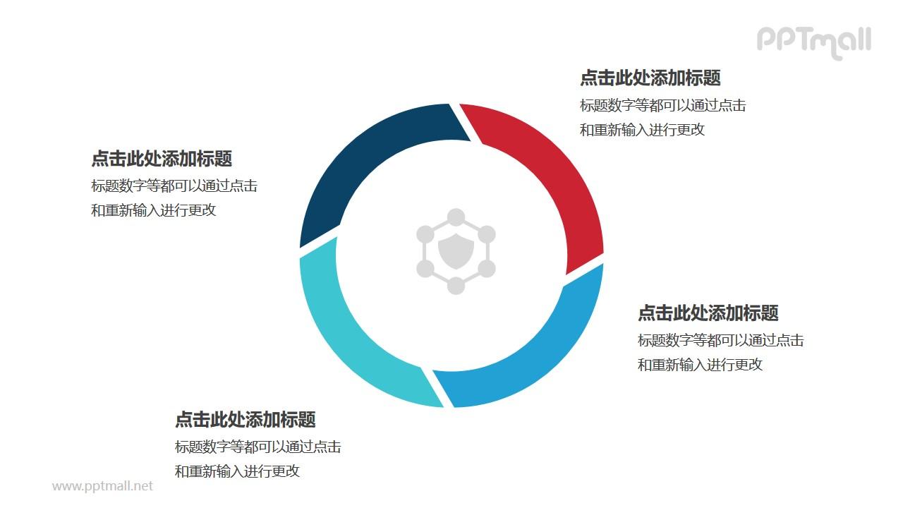 4部分饼图彩色空心圆循环关系逻辑图