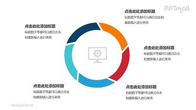 5部分饼图彩色空心圆循环关系逻辑图