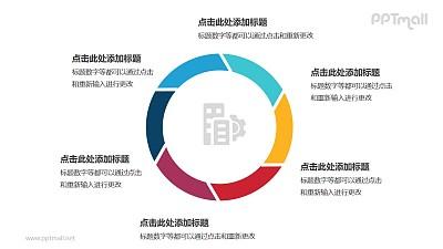 6部分饼图彩色空心圆循环关系逻辑图