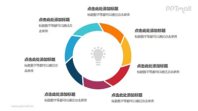 7部分饼图彩色空心圆循环关系逻辑图