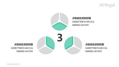 3个灰绿色饼图并列关系逻辑图