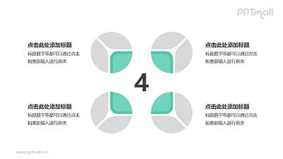 4个灰绿色饼图并列关系逻辑图