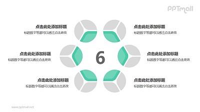 6个灰绿色饼图摆成的圆形并列关系逻辑图