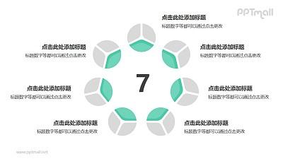 7个灰绿色饼图摆成的圆形并列关系逻辑图