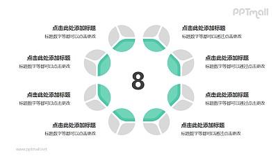 8个灰绿色饼图摆成的圆形并列关系逻辑图