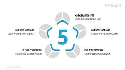5个蓝灰色饼图并列关系逻辑图