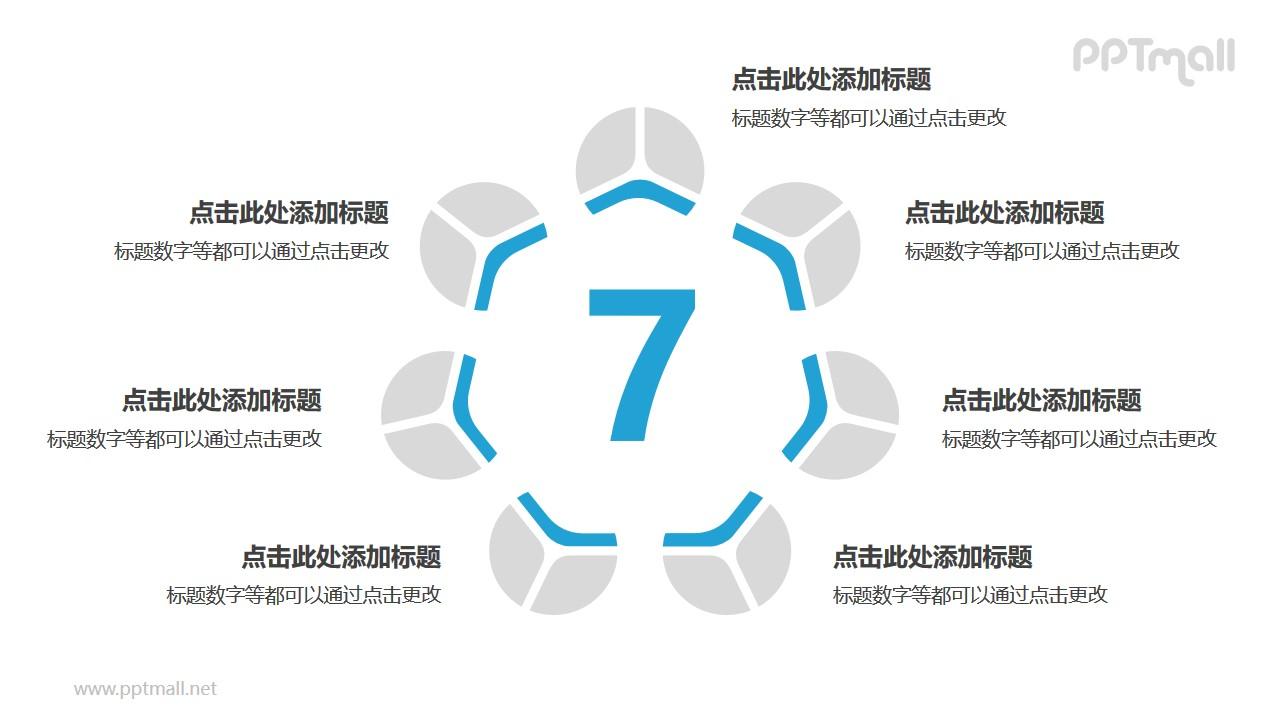 7个蓝灰色色饼图摆成的圆形并列关系逻辑图PPT模板