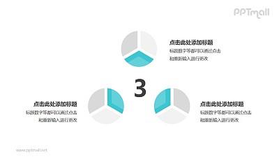 3个灰绿色饼图并列关系逻辑图PPT模板
