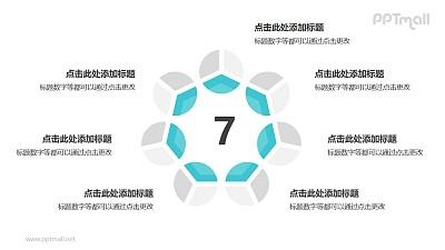 7个灰绿色饼图摆成的圆形并列关系逻辑图PPT模板