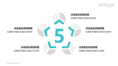 5个灰绿色拼图逻辑图PPT模板